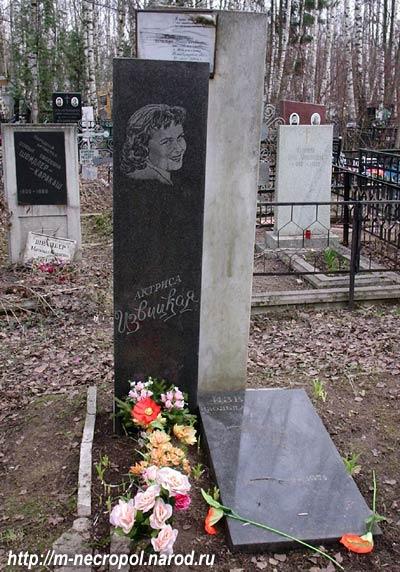 пластмассовых изделий где похоронена актриса гулая медицинская