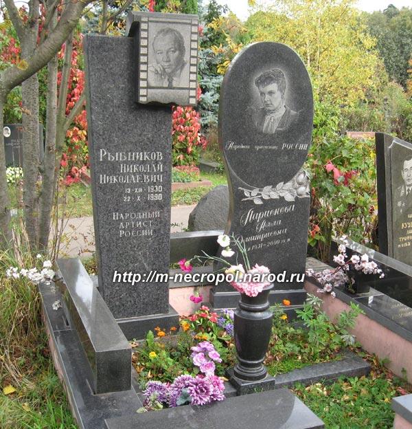 Кладбище Введенское схема проезда могилы знаменитостей